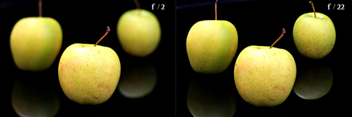 what is aperture, explanation, tutorial with images
